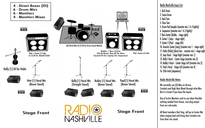 Stage Plot Radio Nashville